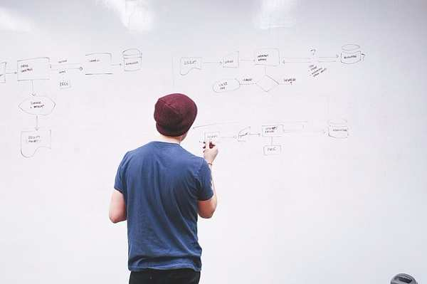 business plan meaning and importance