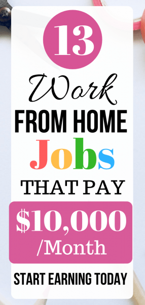 How to Earn Money Working from Home Quickly and Easily