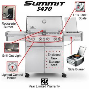 Weber Summit S470 Gas Grill Review « BBQ Grills Buyer