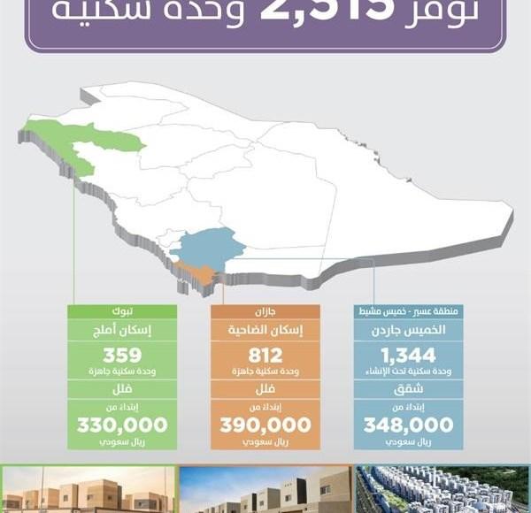 إطلاق ثلاثة مشاريع سكنية جديدة،ط توفر 2515 وحدة سكنية في مناطق تبوك وجازان وعسير