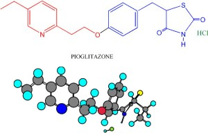 Structure of pioglitazone. Obtained from Google images.