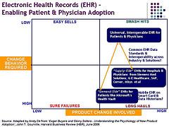 EHR Adoption Framework_AD