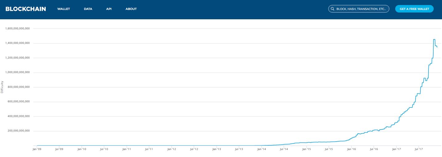 cum să comercializați bitcoin pe piața de valori)