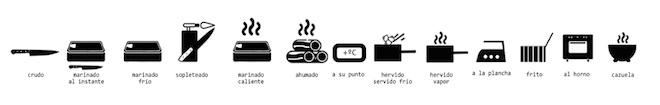 hetta cuisine barcelona temperatura cocción
