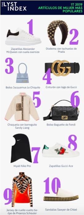 articulos moda mujer populares 2019
