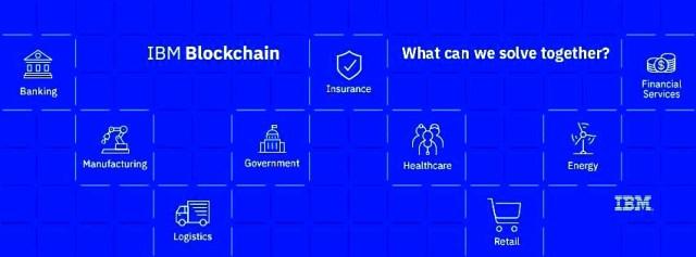 IBM Blockchain for the Government of Australia