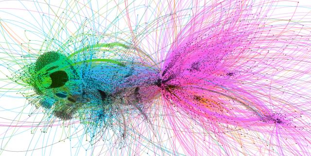 big data analytics tool to explore ethereum blockchain