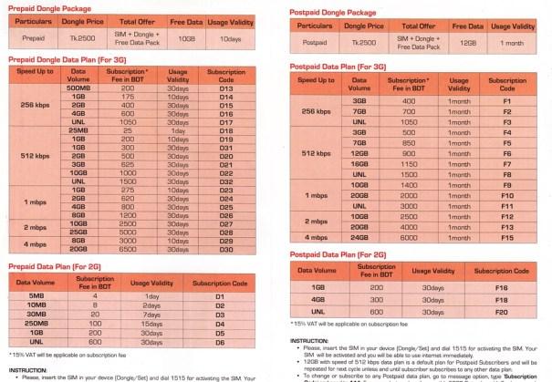 Teletalk data plan
