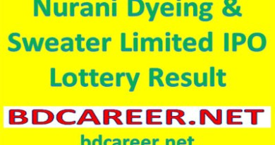 Nurani Dyeing & Sweater Limited IPO Lottery Result