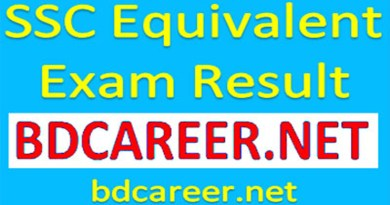 SSC Dakhil Vocational Exam Result 2020