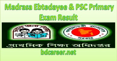 Ebtedayee Madrasa Exam Result 2020