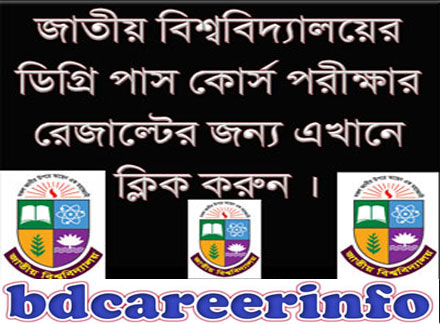 National University Degree 1st Year Result 2016