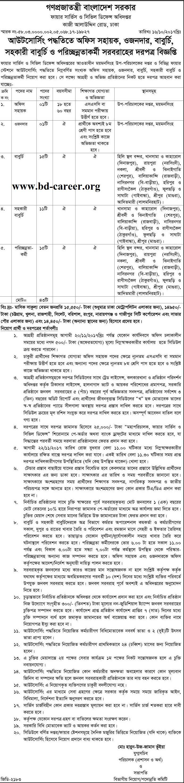Bangladesh Fire Service & Civil Defense Fire Service jobs