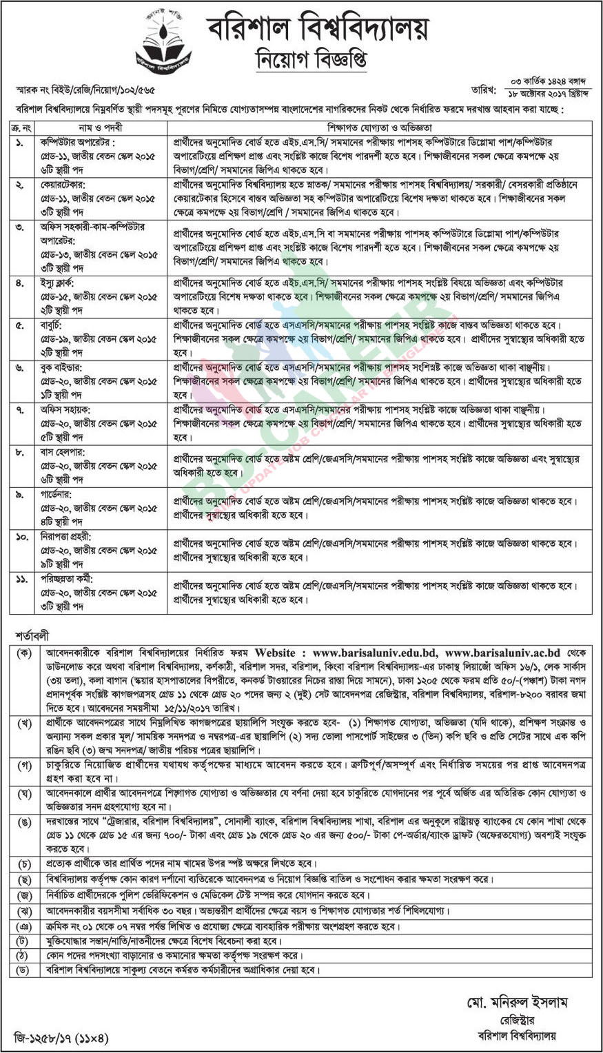 Barishaluniv job circular