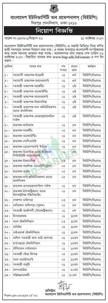 BUP edu bd jobs circular
