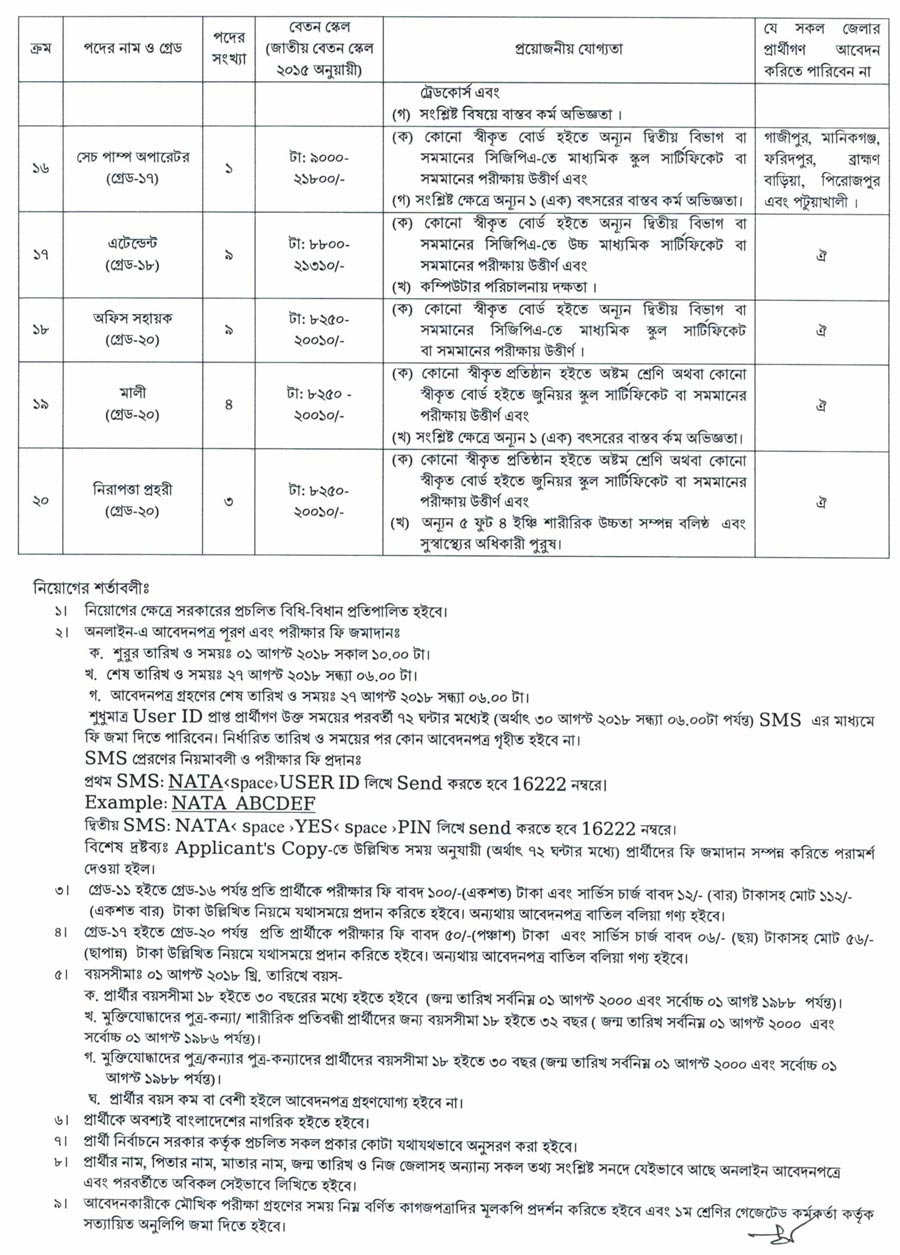 NATA Job Circular Apply Procedure