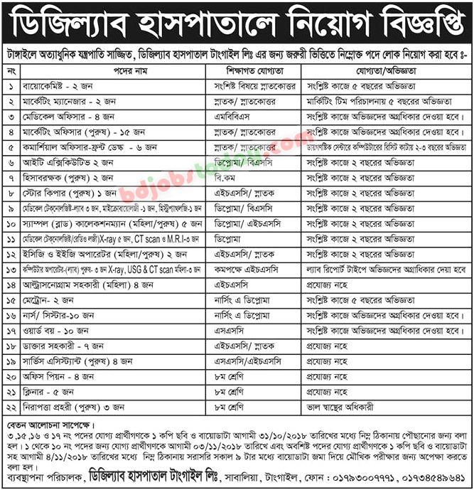 Digilab Hospital Ltd Job Circular Apply Process