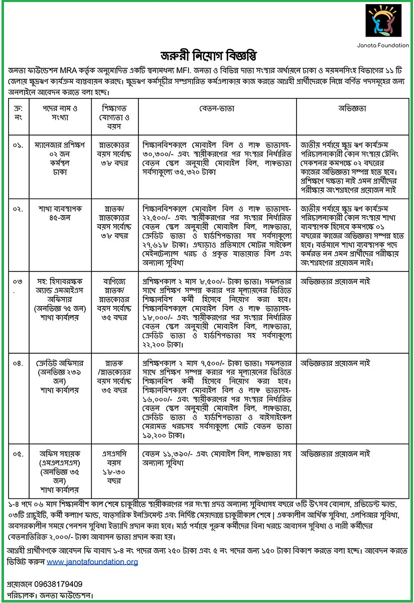 Janota Foundation Job Circular