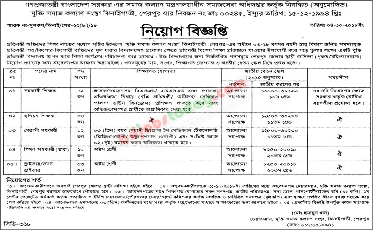 Mukti Social Welfare Organization Job Circular