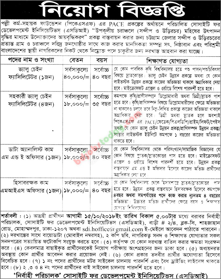 Society Development Initiatives SDI Job Circular