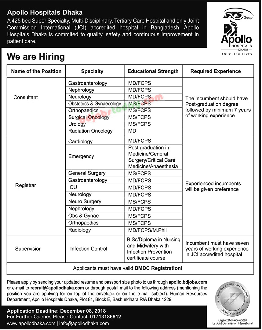 Apollo Hospitals Dhaka Job Circular