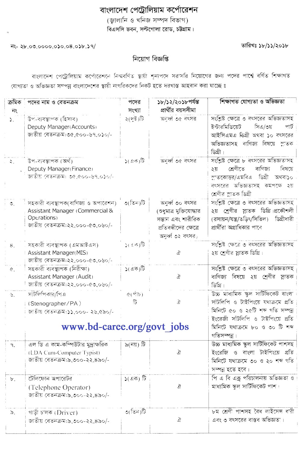 see-bpc-job-circular-apply