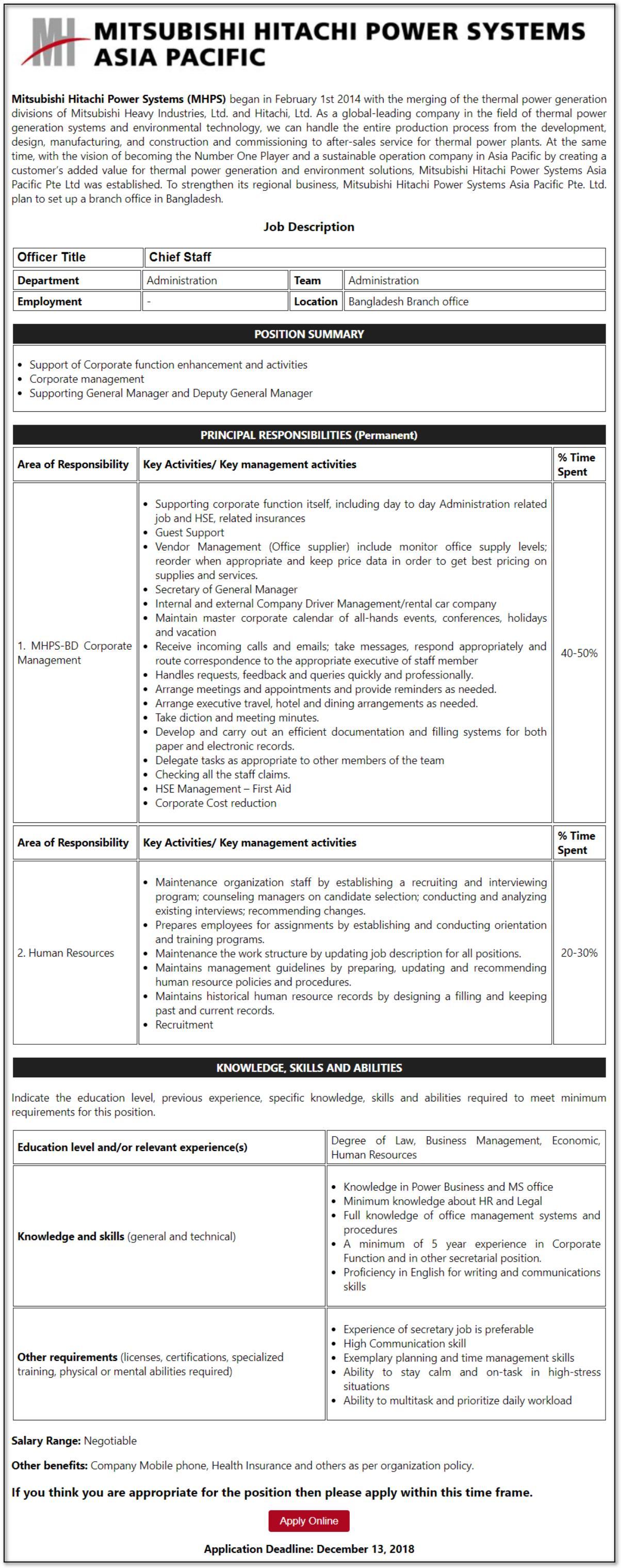 MHPS Job Circular