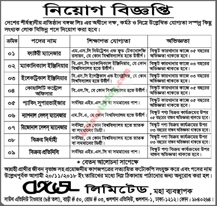See Bangos Ltd Job Circular