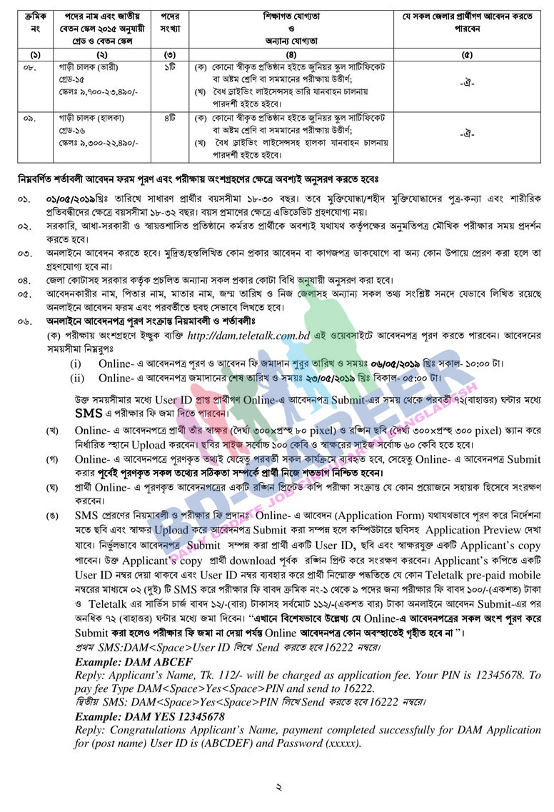 Department Agricultural Marketing Job Circular