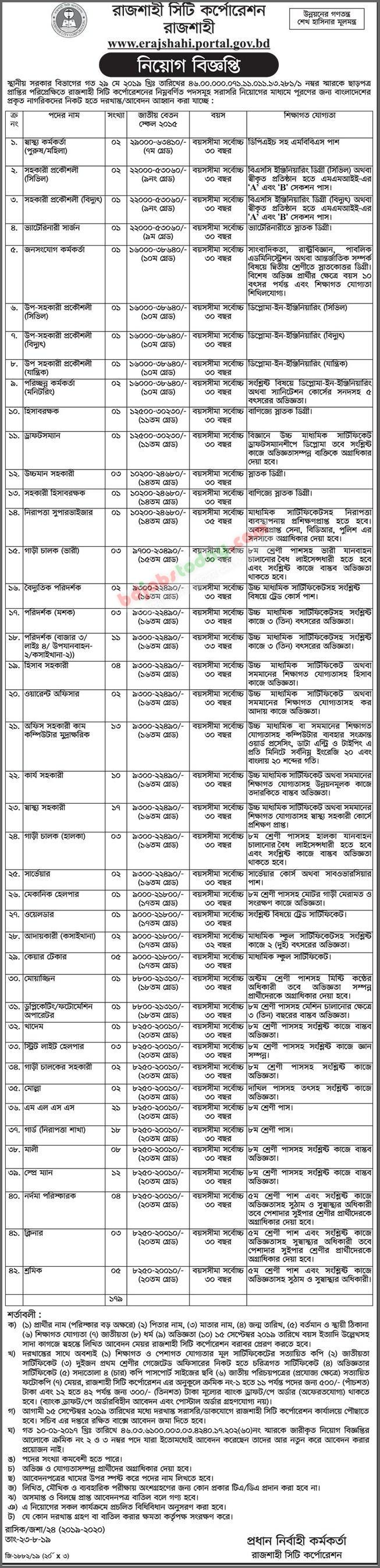 Rajshahi City Corporation Job Circular Apply 2019