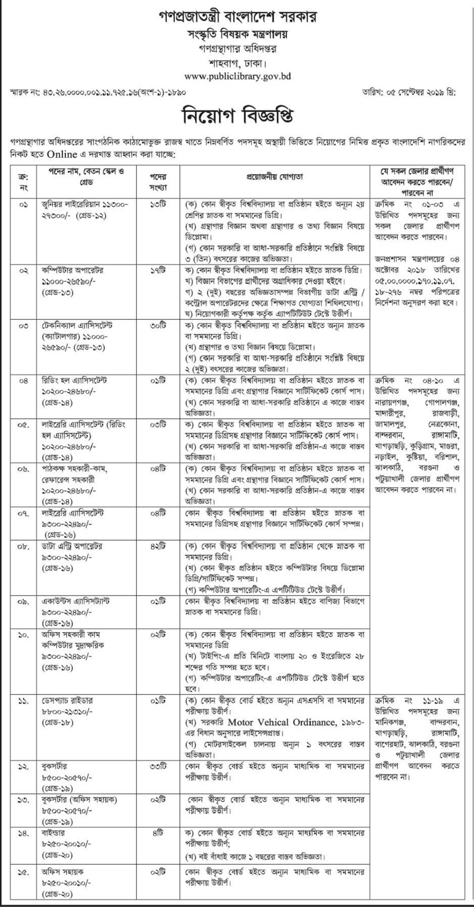 Ministry-of-Cultural-Affairs-Job-Circular-2019
