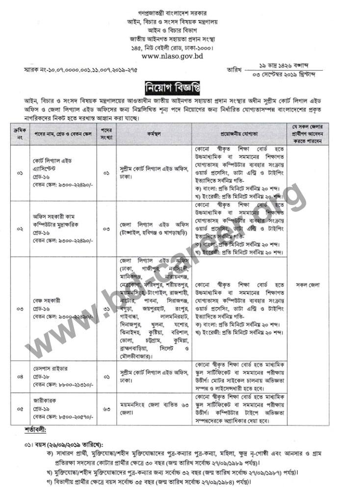 NLASO Job Circular Apply 2019