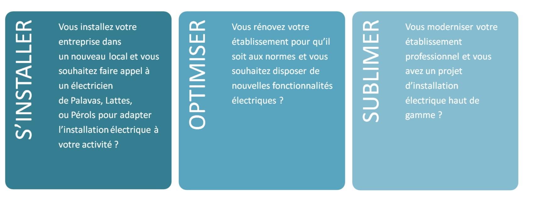 Locaux professionnels et bureaux à Montpellier