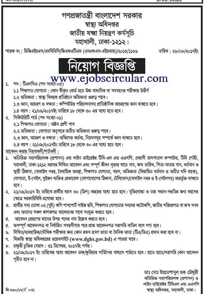 DGHS Job Circular