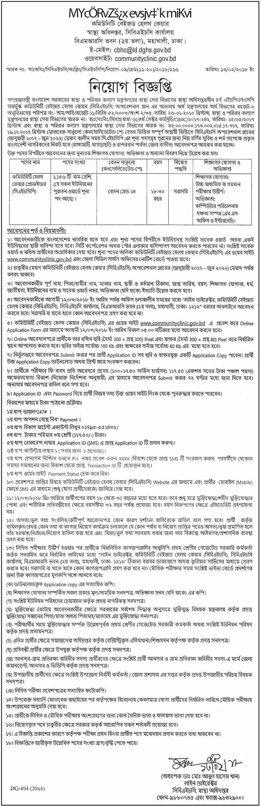 Community Clinic Jobs Circular