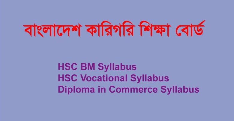 HSC BM Syllabus