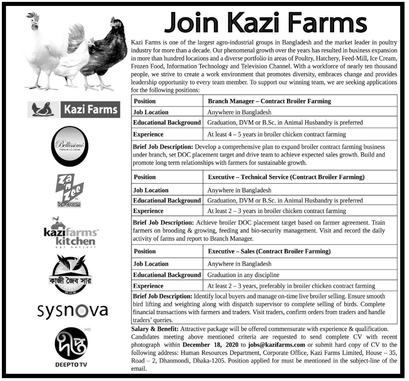 Kazi Farms Job Circular 2020