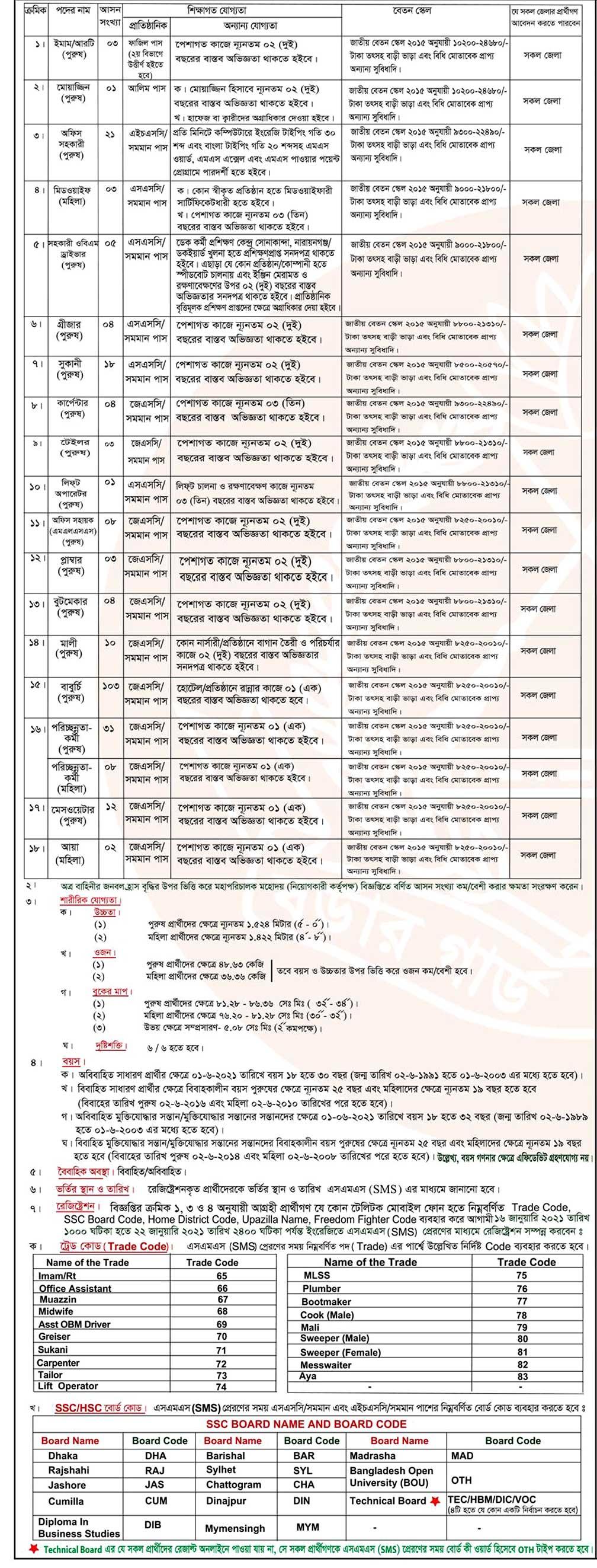BGB Civil Job Circular 2021
