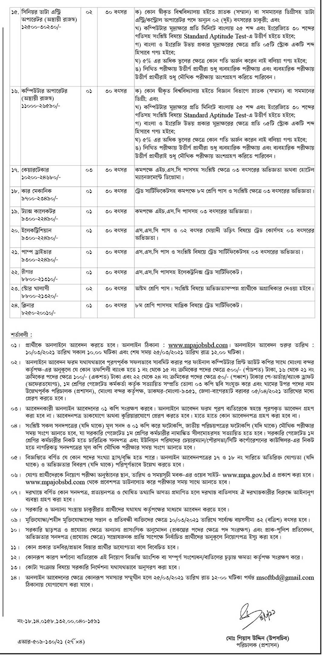 Mongla Port Authority Job Circular 2021