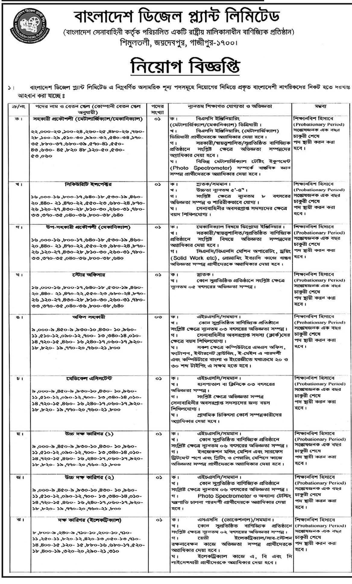 Bangladesh Diesel Plant Limited BDP Job Circular 2021