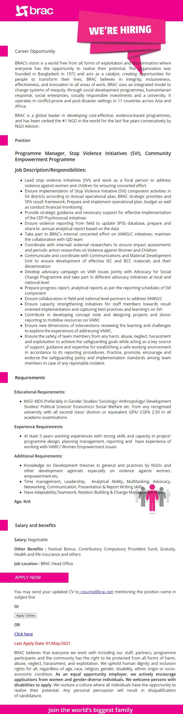 BRAC Job Circular 2021