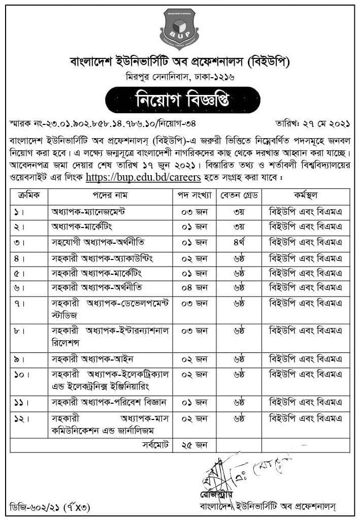 Bangladesh University of Professionals BUP Job Circular