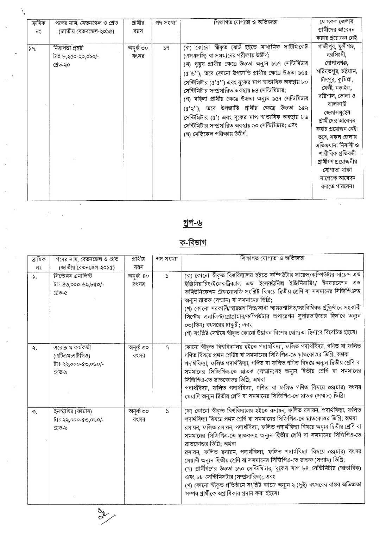 Civil Aviation Authority Job Circular