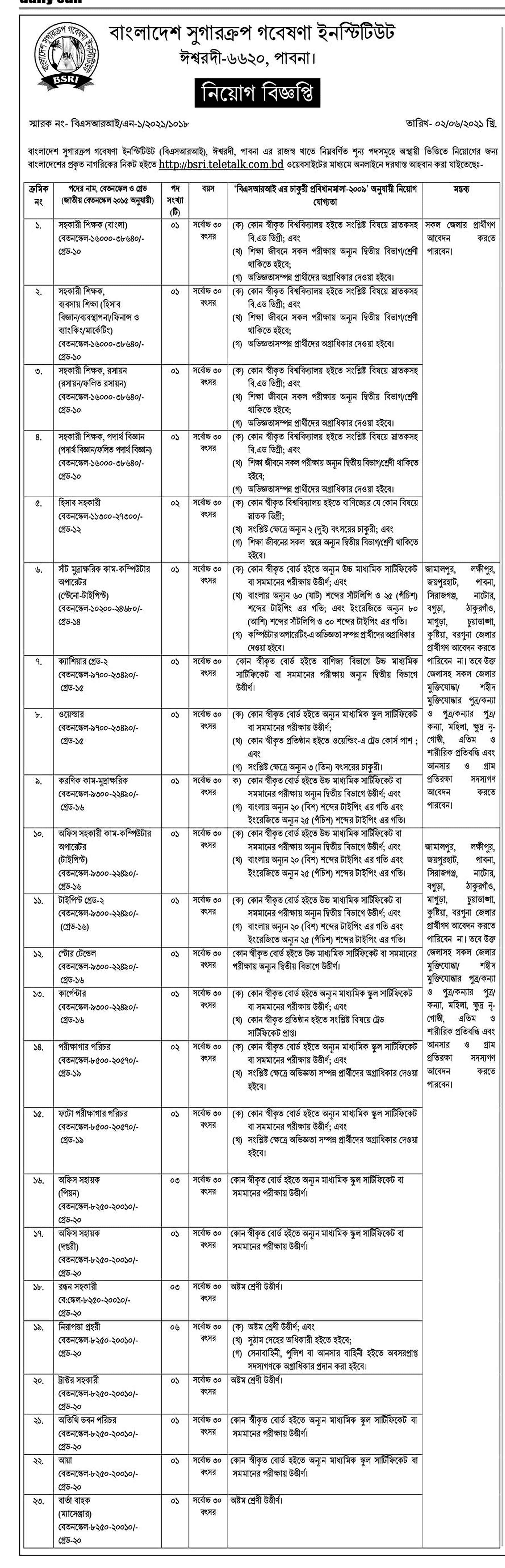 BSRI Job Circular 2021