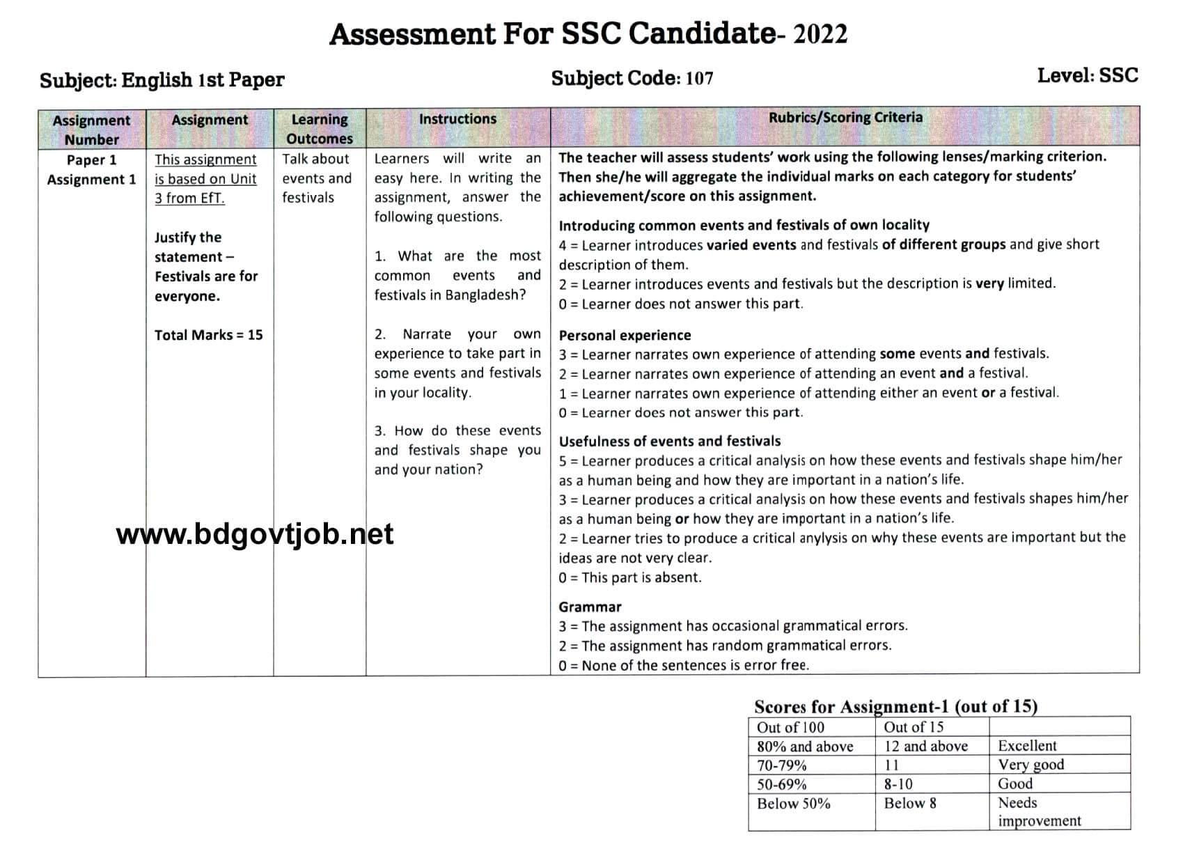 Class 10 English Assignment 2nd Week 2021