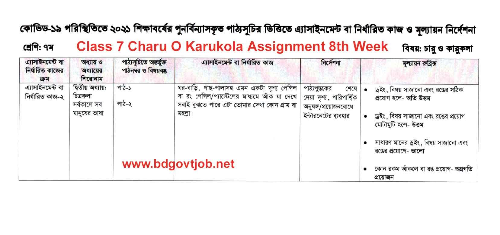 Class 7 Assignment question 2021