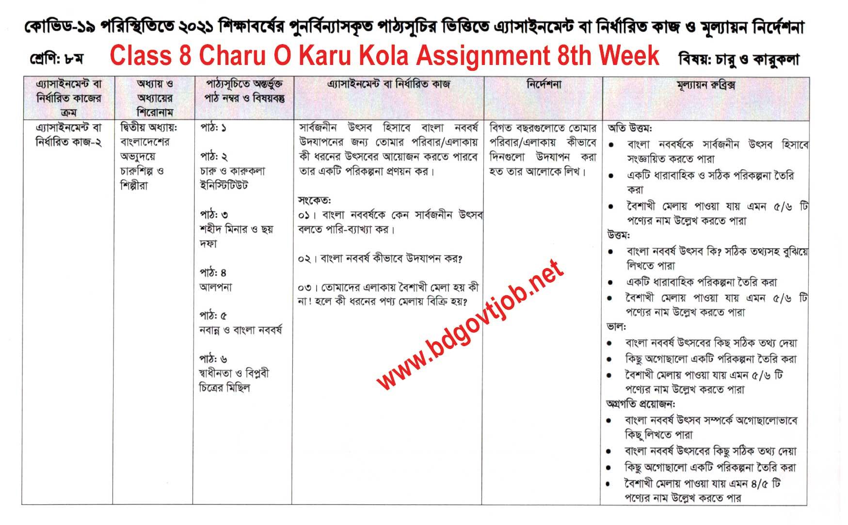 Class 8 Charu o Karukola Assignment 8th Week
