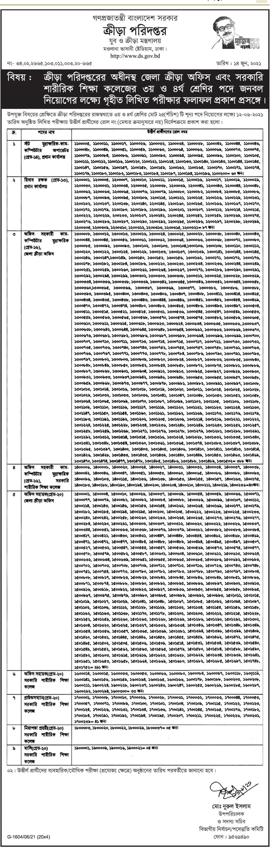DS Exam Result 2021