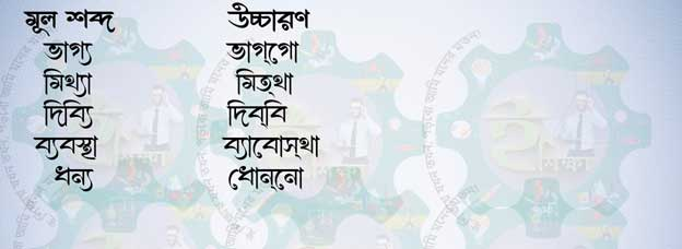 Inter 1st year Bangla assignment Answer