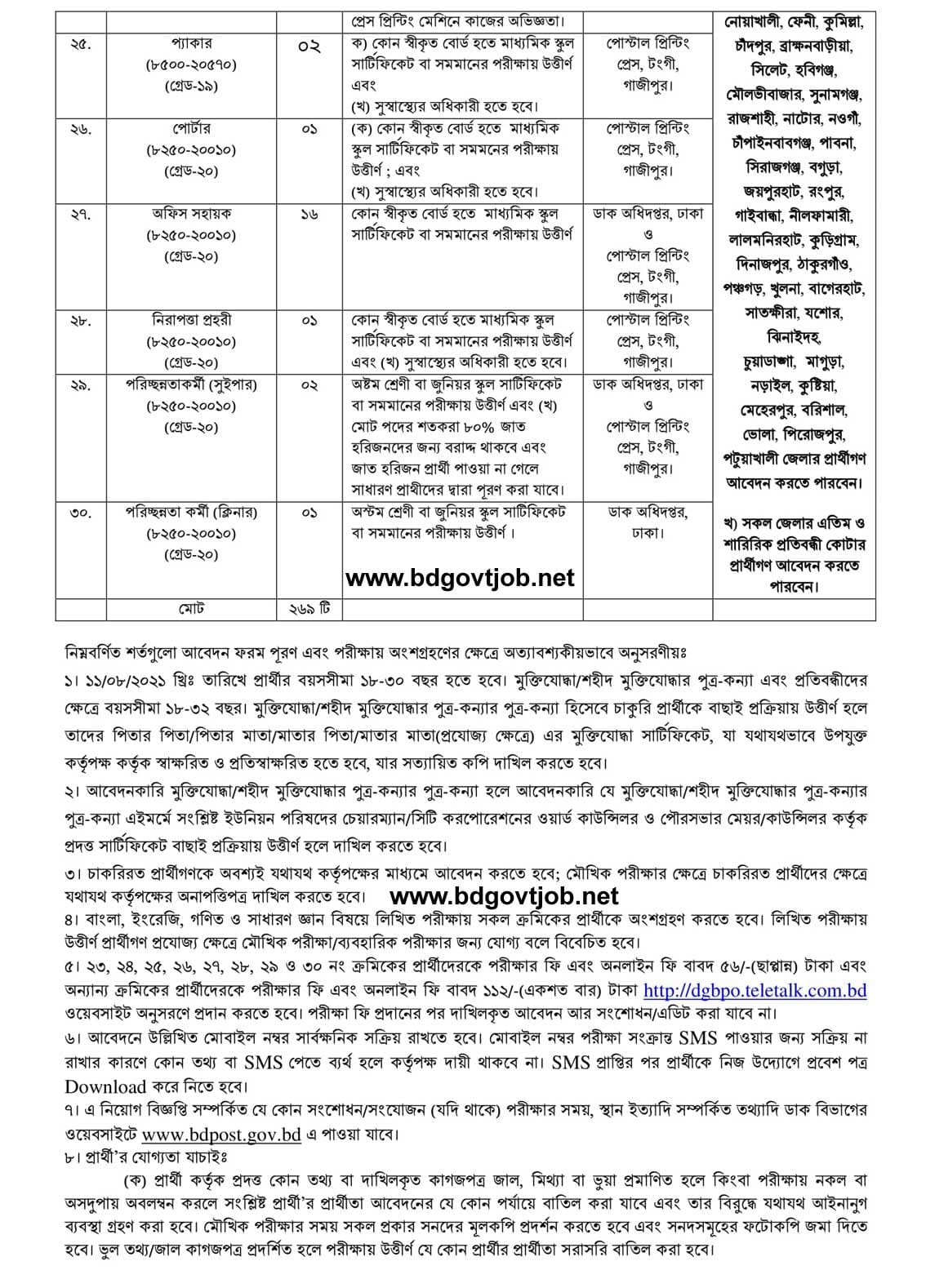 dgbpo.teletalk.com.bd